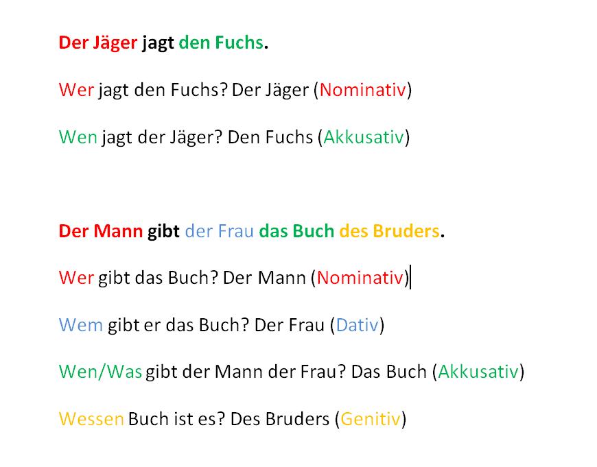 Die vier Fälle des Deutschen