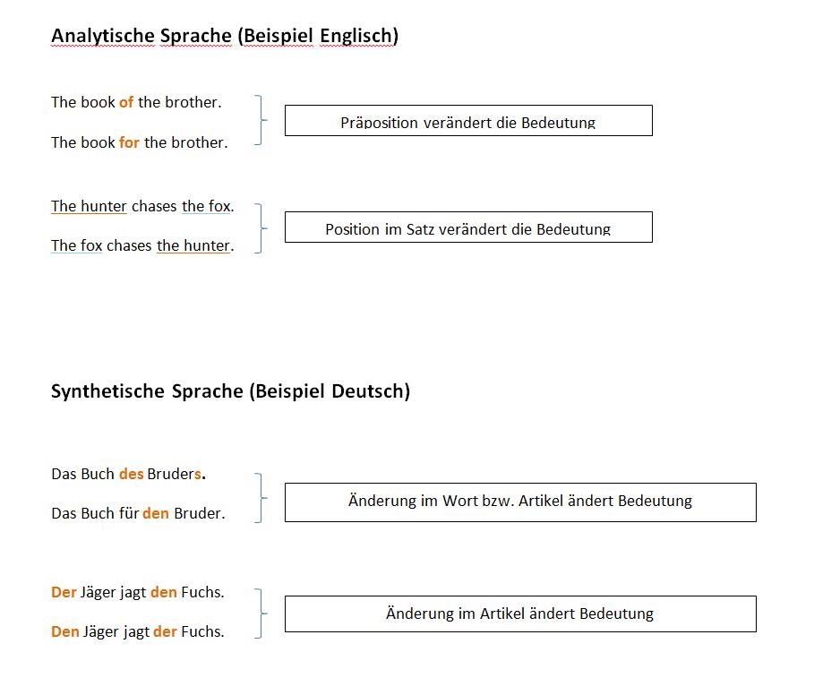 Analytische und synthetische Sprachen